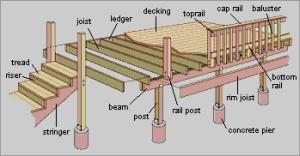 deck newspaper terminology